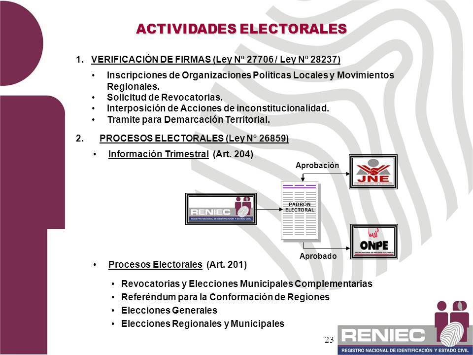 23 PADRÓN ELECTORAL Información Trimestral (Art. 204) Revocatorias y Elecciones Municipales Complementarias Referéndum para la Conformación de Regione