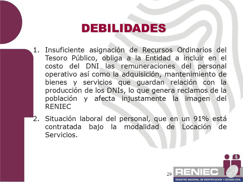 29 DEBILIDADES 1. 1.Insuficiente asignación de Recursos Ordinarios del Tesoro Público, obliga a la Entidad a incluir en el costo del DNI las remunerac
