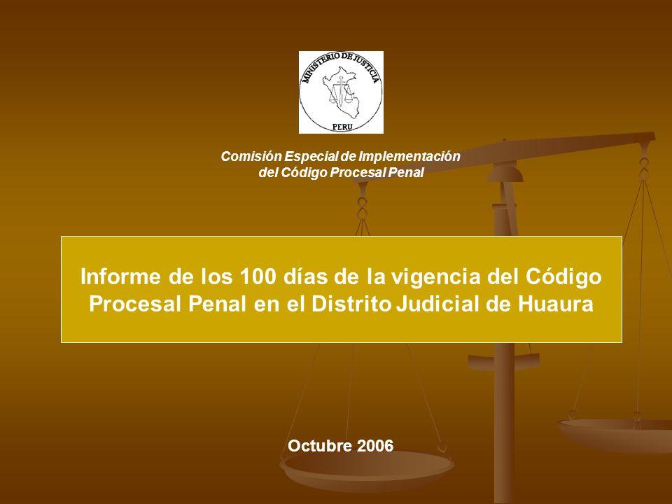Poder Judicial Estadística de la Labor Jurisdiccional En cuanto a la producción judicial, la mayor actividad está centrada en la realización de audiencias con un total de 124.