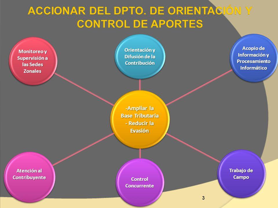 3 -Ampliar la Base Tributaria - Reducir la Evasión Orientación y Difusión de la Contribución Acopio de Información y Procesamiento Informático Trabajo
