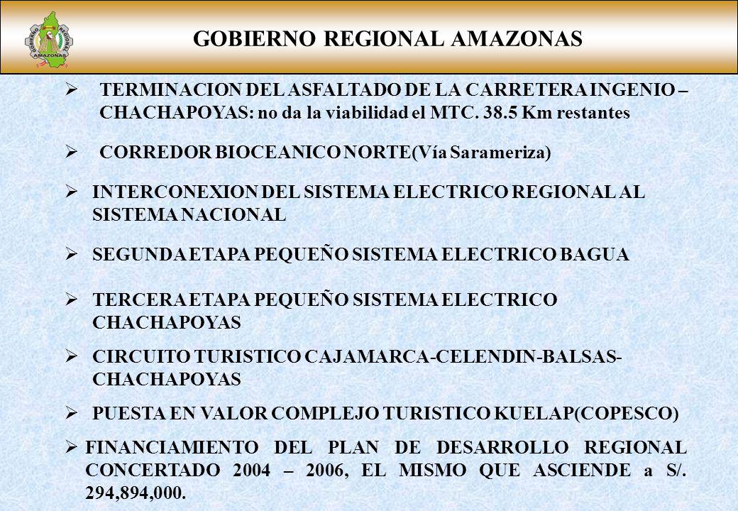 CORREDOR BIOCEANICO NORTE(Vía Sarameriza) INTERCONEXION DEL SISTEMA ELECTRICO REGIONAL AL SISTEMA NACIONAL PUESTA EN VALOR COMPLEJO TURISTICO KUELAP(C