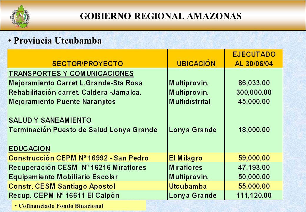 GOBIERNO REGIONAL AMAZONAS Provincia Utcubamba Provincia Utcubamba Cofinanciado Fondo Binacional