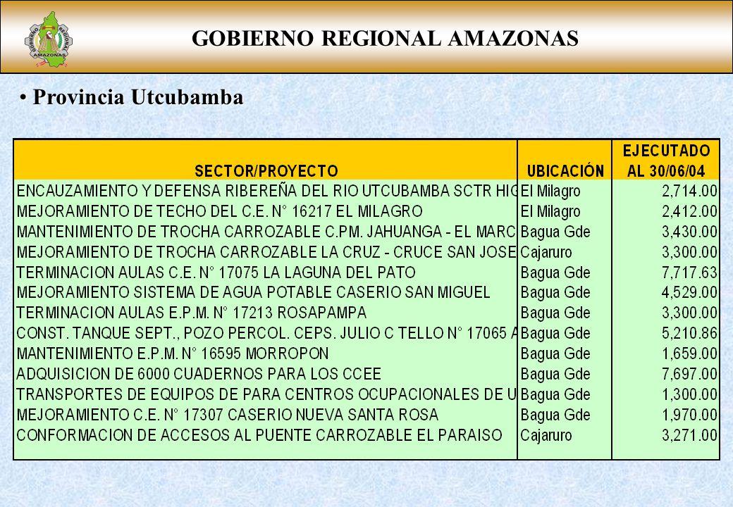 GOBIERNO REGIONAL AMAZONAS Provincia Utcubamba Provincia Utcubamba