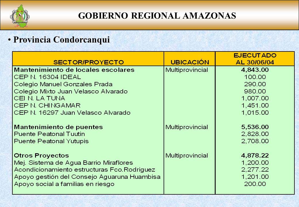 GOBIERNO REGIONAL AMAZONAS Provincia Condorcanqui Provincia Condorcanqui