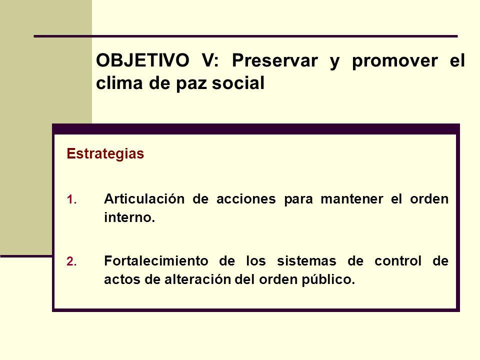 Estrategias 1. Articulación de acciones para mantener el orden interno.
