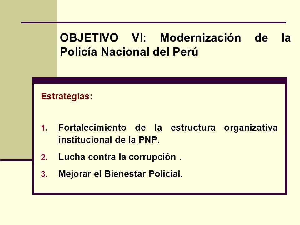 Estrategias: 1. Fortalecimiento de la estructura organizativa institucional de la PNP.