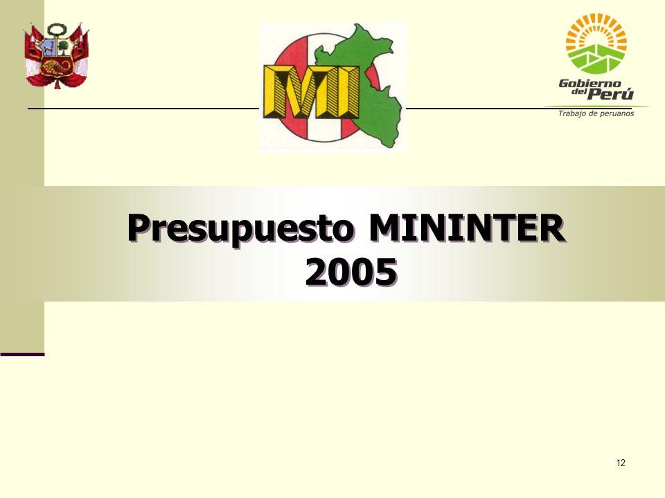 12 Presupuesto MININTER 2005