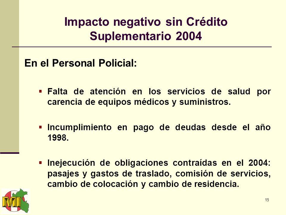 15 Impacto negativo sin Crédito Suplementario 2004 En el Personal Policial: Falta de atención en los servicios de salud por carencia de equipos médicos y suministros.