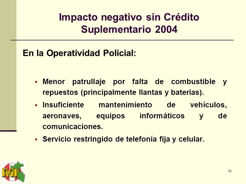 16 En la Operatividad Policial: Menor patrullaje por falta de combustible y repuestos (principalmente llantas y baterías).