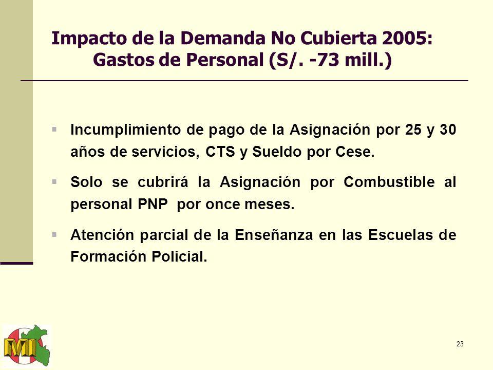 23 Impacto de la Demanda No Cubierta 2005: Gastos de Personal (S/.