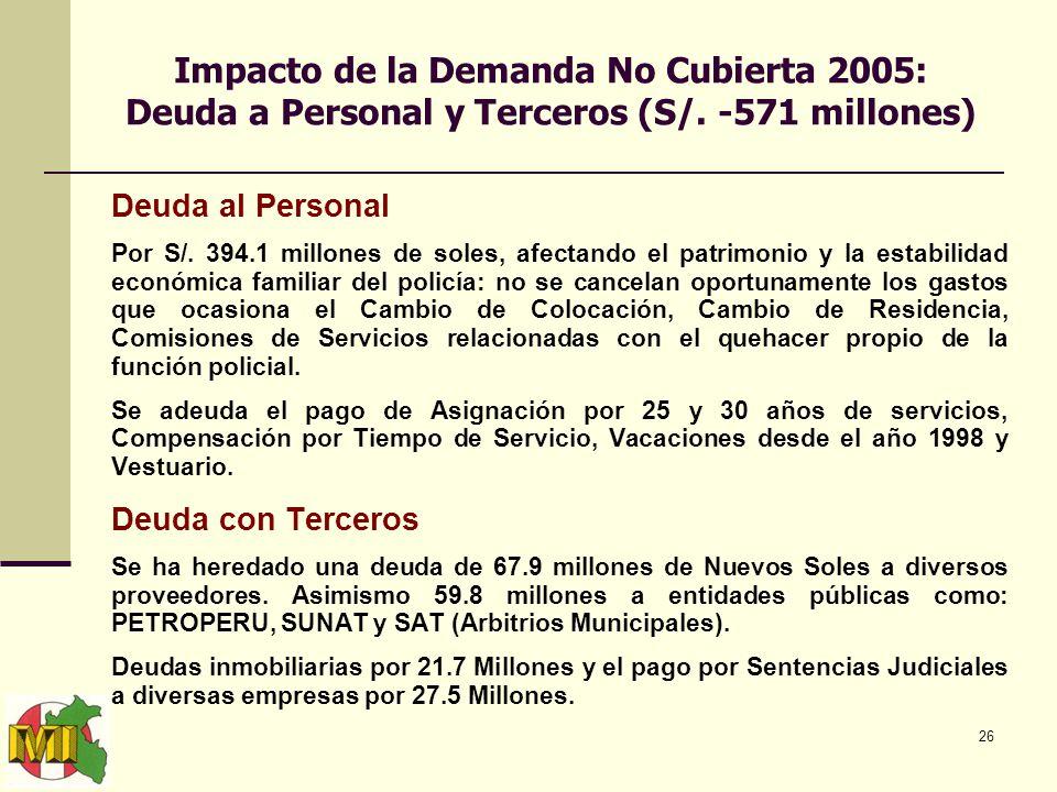 26 Impacto de la Demanda No Cubierta 2005: Deuda a Personal y Terceros (S/.