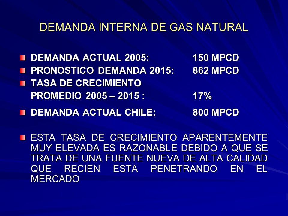 DEMANDA INTERNA DE GAS NATURAL DEMANDA ACTUAL 2005: 150 MPCD PRONOSTICO DEMANDA 2015: 862 MPCD TASA DE CRECIMIENTO PROMEDIO 2005 – 2015 :17% DEMANDA A