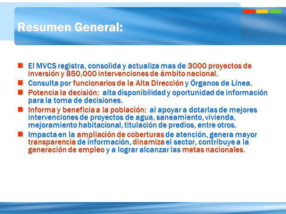 13 Resumen General: El MVCS registra, consolida y actualiza mas de 3000 proyectos de inversión y 850,000 intervenciones de ámbito nacional. El MVCS re