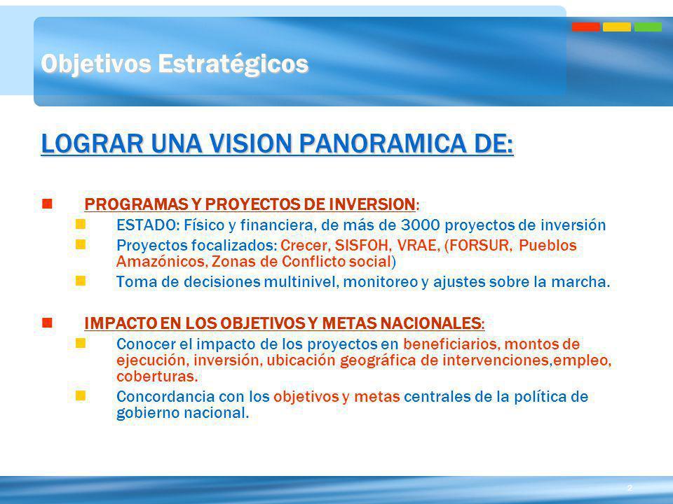 2 Objetivos Estratégicos LOGRAR UNA VISION PANORAMICA DE: PROGRAMAS Y PROYECTOS DE INVERSION: ESTADO: Físico y financiera, de más de 3000 proyectos de