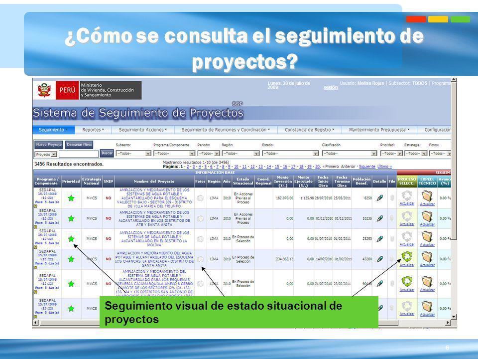 6 ¿Cómo se consulta el seguimiento de proyectos? Seguimiento visual de estado situacional de proyectos