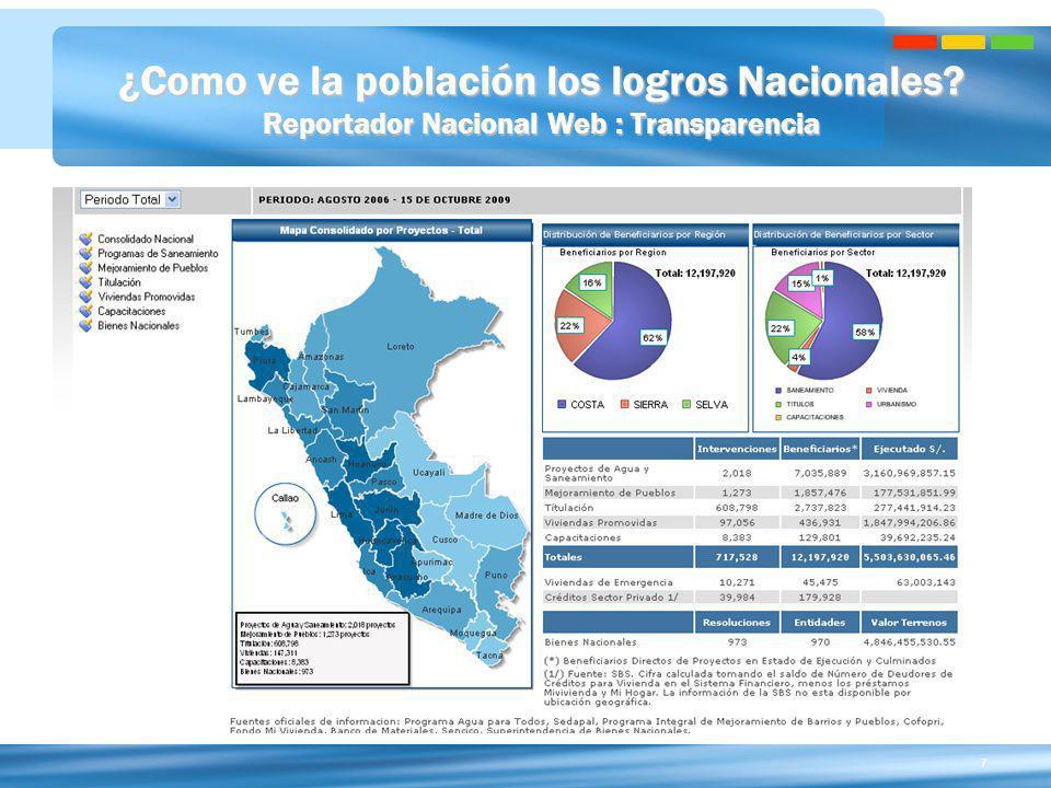 7 ¿Como ve la población los logros Nacionales? Reportador Nacional Web : Transparencia