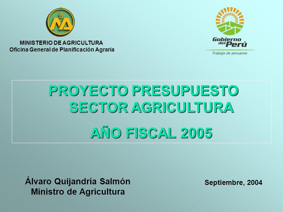 EVOLUCIÓN PORCENTUAL DEL PRESUPUESTO INSTITUCIONAL DE APERTURA DEL SECTOR AGRICULTURA vs SECTOR PÚBLICO TODA FUENTE DE FINANCIAMIENTO Años Porcentajes 2.03% 2.20% 1.86% 1.96% 1.71% 1.15% 1.14% 0.00% 0.50% 1.00% 1.50% 2.00% 2.50% 1999200020012002200320042005 La participación del presupuesto del Sector Agricultura presenta una tendencia decreciente respecto al presupuesto del Sector Público