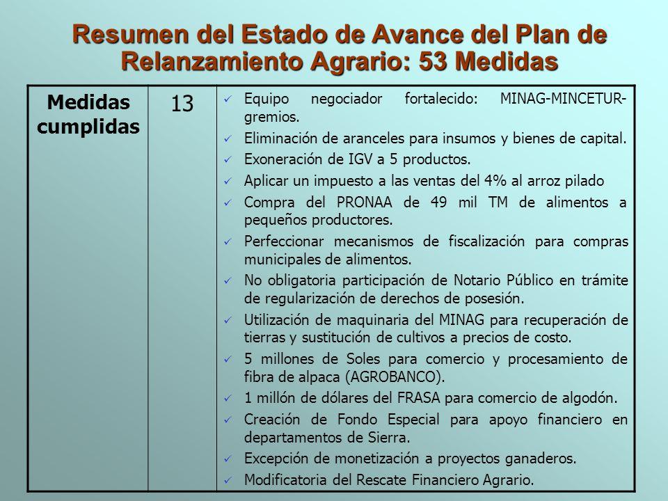 Medidas cumplidas 13 Equipo negociador fortalecido: MINAG-MINCETUR- gremios. Eliminación de aranceles para insumos y bienes de capital. Exoneración de