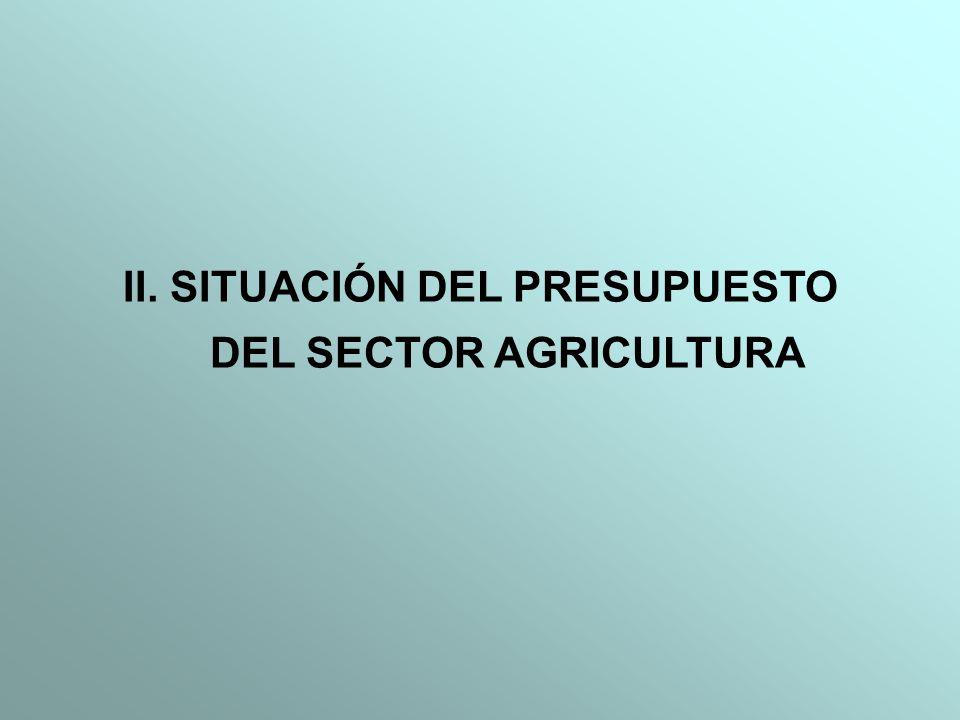 II. SITUACIÓN DEL PRESUPUESTO DEL SECTOR AGRICULTURA