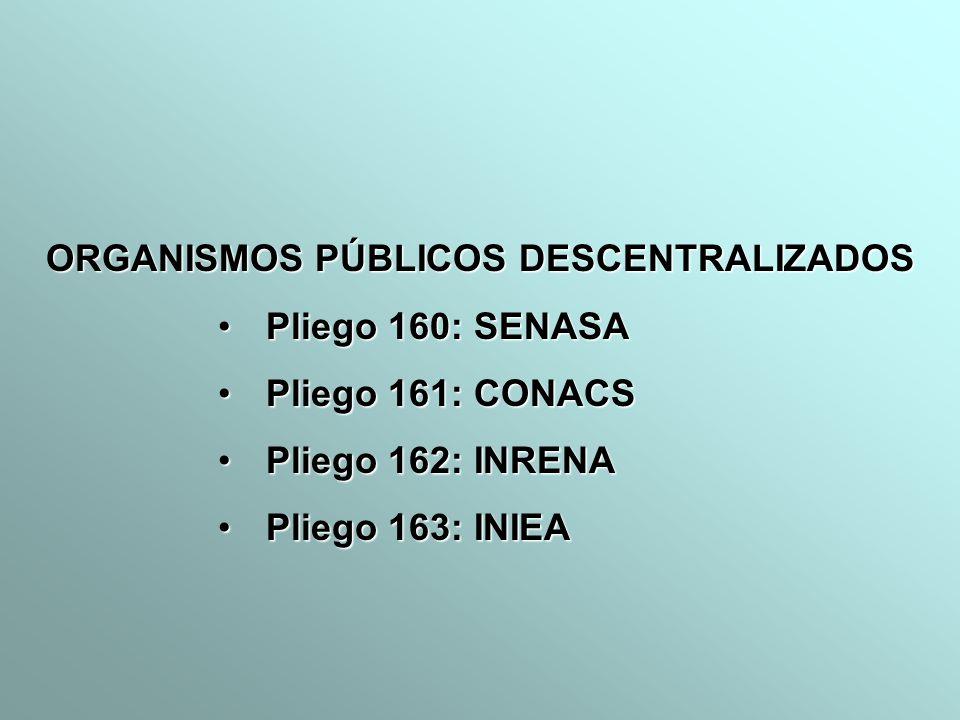 ORGANISMOS PÚBLICOS DESCENTRALIZADOS Pliego 160: SENASAPliego 160: SENASA Pliego 161: CONACSPliego 161: CONACS Pliego 162: INRENAPliego 162: INRENA Pl