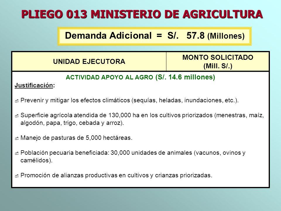 UNIDAD EJECUTORA MONTO SOLICITADO (Mill. S/.) ACTIVIDAD APOYO AL AGRO (S/. 14.6 millones) Justificación: Prevenir y mitigar los efectos climáticos (se