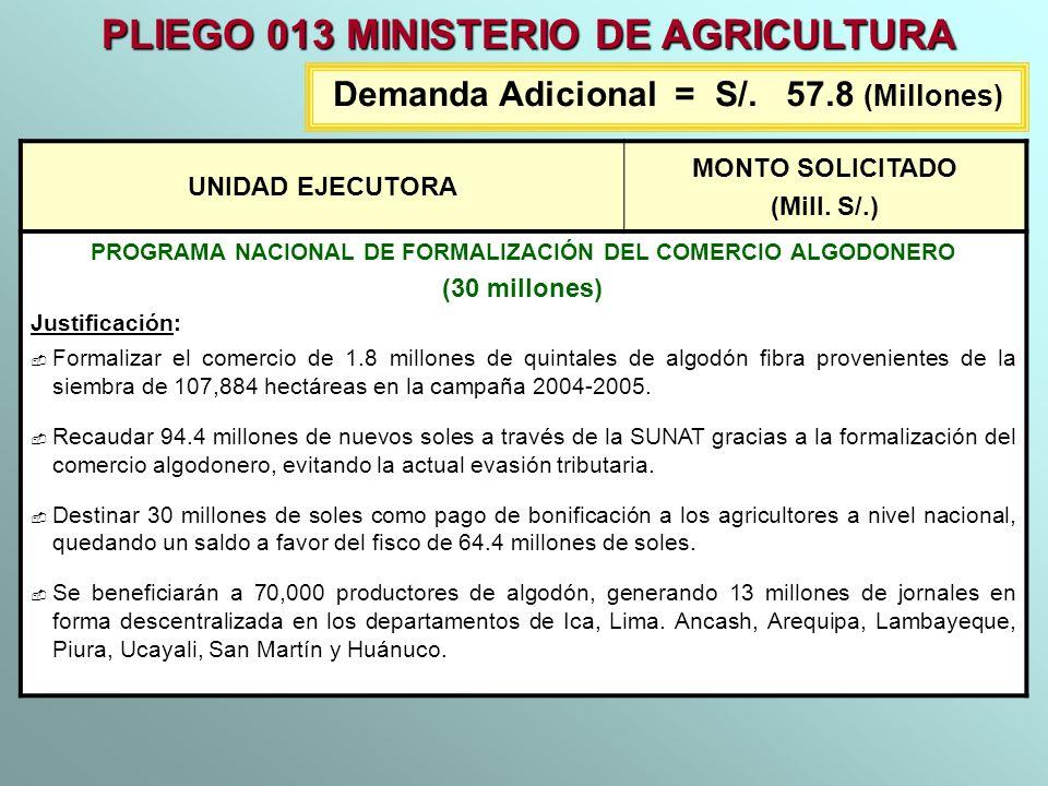 UNIDAD EJECUTORA MONTO SOLICITADO (Mill. S/.) PROGRAMA NACIONAL DE FORMALIZACIÓN DEL COMERCIO ALGODONERO (30 millones) Justificación: Formalizar el co