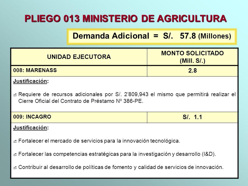 UNIDAD EJECUTORA MONTO SOLICITADO (Mill. S/.) 008: MARENASS 2.8 Justificación: Requiere de recursos adicionales por S/. 2809,943 el mismo que permitir