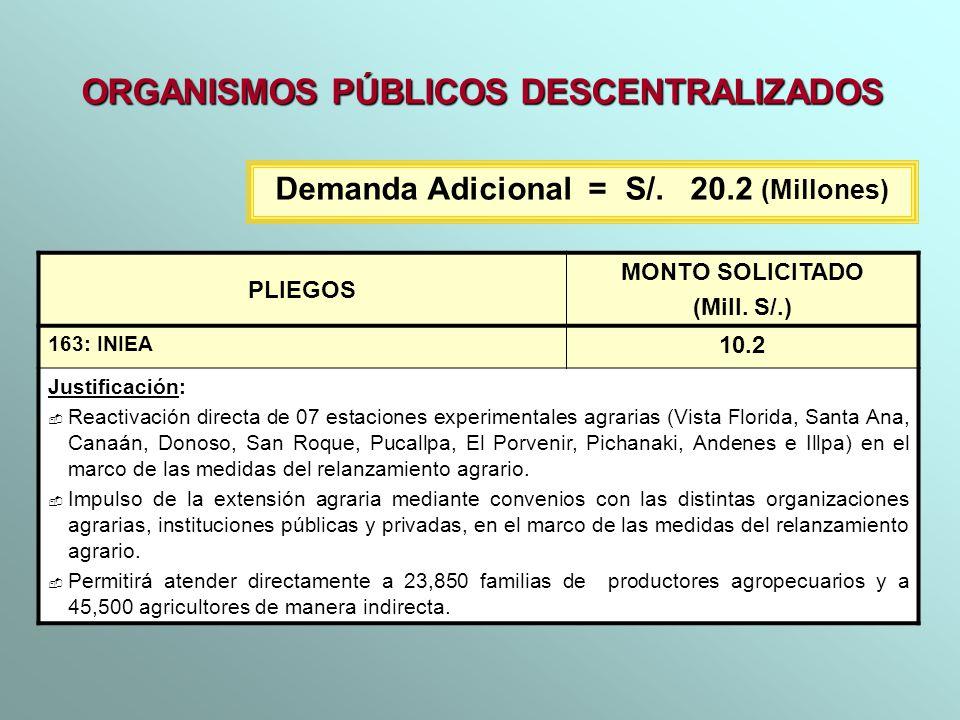PLIEGOS MONTO SOLICITADO (Mill. S/.) 163: INIEA 10.2 Justificación: Reactivación directa de 07 estaciones experimentales agrarias (Vista Florida, Sant