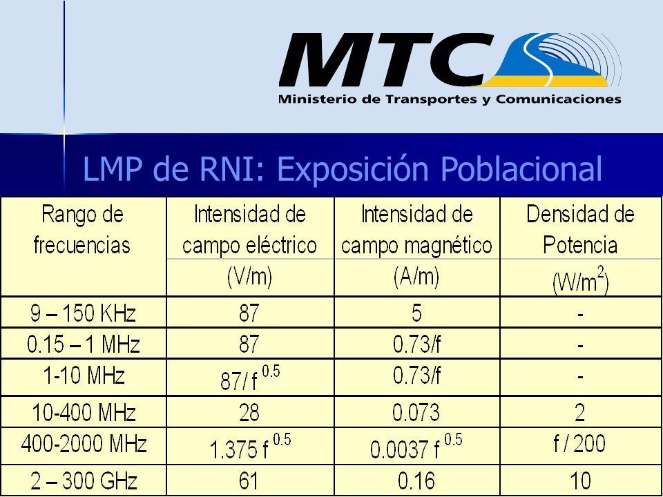 LMP de RNI: Exposición Poblacional