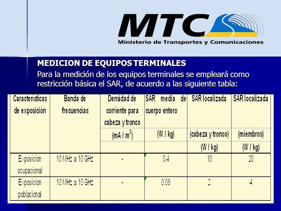 MEDICION DE EQUIPOS TERMINALES Para la medición de los equipos terminales se empleará como restricción básica el SAR, de acuerdo a las siguiente tabla