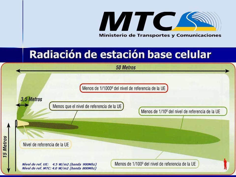 Radiación de estación base celular Nivel de ref. UE: 4.5 W/m2 (banda 900Mhz) Nivel de ref. MTC: 4.0 W/m2 (banda 800Mhz)