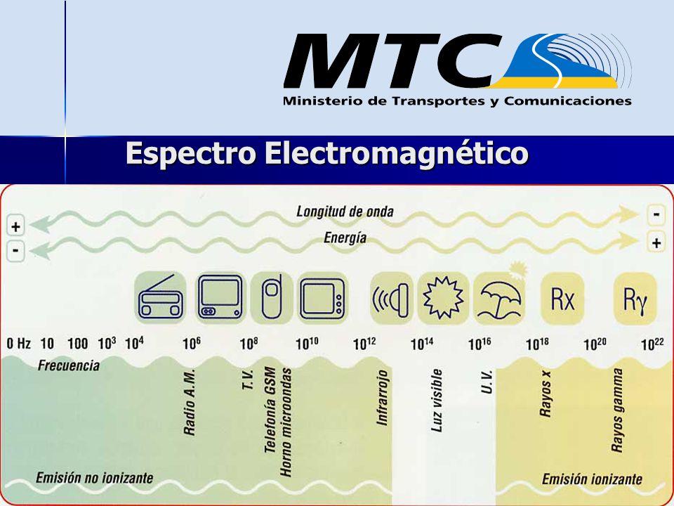 Límites Máximos Permisibles de Radiaciones No Ionizantes en Telecomunicaciones Límites Máximos Permisibles de Radiaciones No Ionizantes en Telecomunicaciones DECRETO SUPREMO Nº 038-2003-MTC