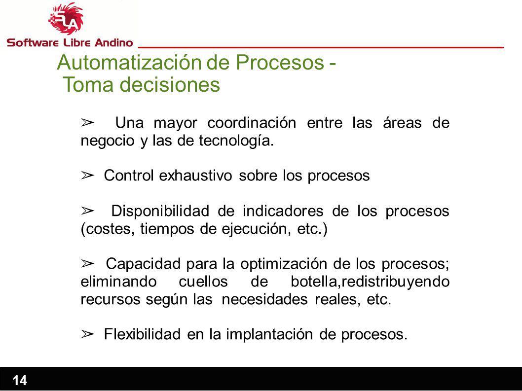 14 Automatización de Procesos - Toma decisiones Una mayor coordinación entre las áreas de negocio y las de tecnología.