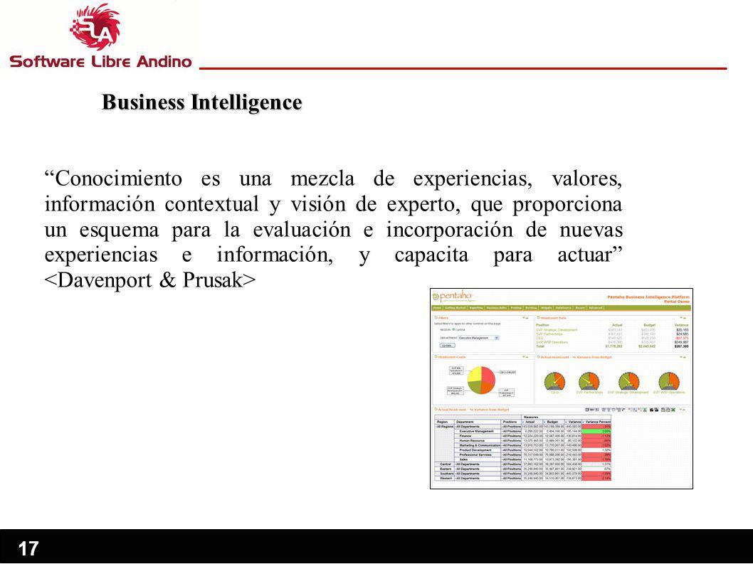 17 Business Intelligence Conocimiento es una mezcla de experiencias, valores, información contextual y visión de experto, que proporciona un esquema para la evaluación e incorporación de nuevas experiencias e información, y capacita para actuar