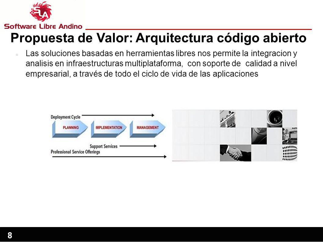 8 Propuesta de Valor: Arquitectura código abierto Las soluciones basadas en herramientas libres nos permite la integracion y analisis en infraestructuras multiplataforma, con soporte de calidad a nivel empresarial, a través de todo el ciclo de vida de las aplicaciones