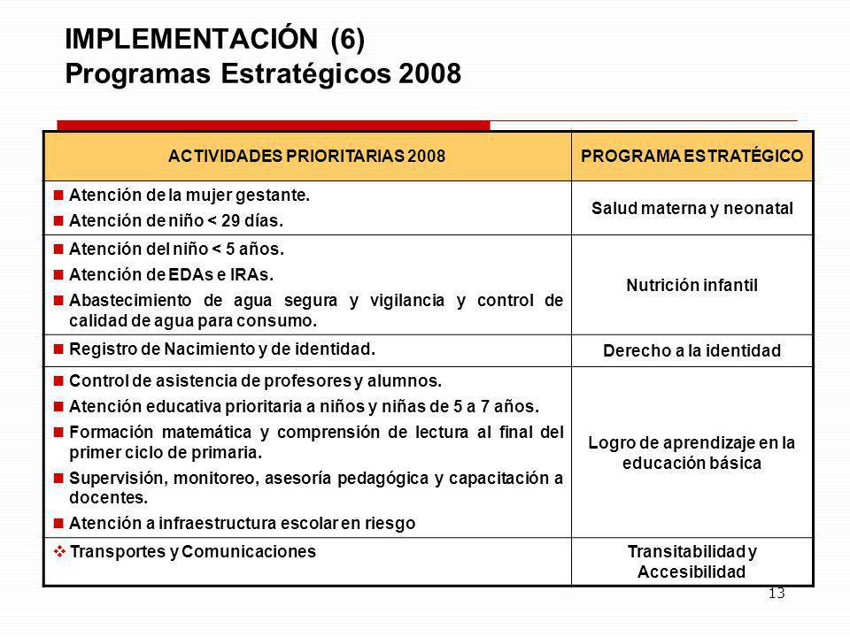 13 IMPLEMENTACIÓN (6) Programas Estratégicos 2008 ACTIVIDADES PRIORITARIAS 2008PROGRAMA ESTRATÉGICO Atención de la mujer gestante. Atención de niño <