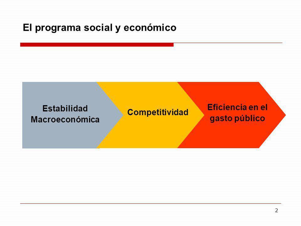 2 El programa social y económico Estabilidad Macroeconómica Competitividad Eficiencia en el gasto público