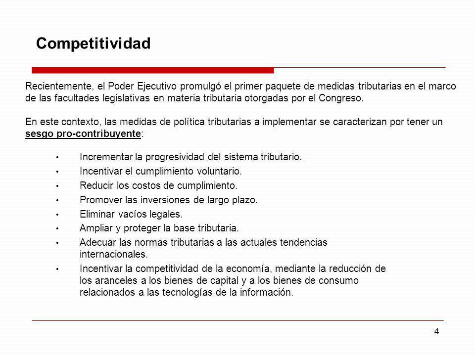 4 Competitividad Recientemente, el Poder Ejecutivo promulgó el primer paquete de medidas tributarias en el marco de las facultades legislativas en mat