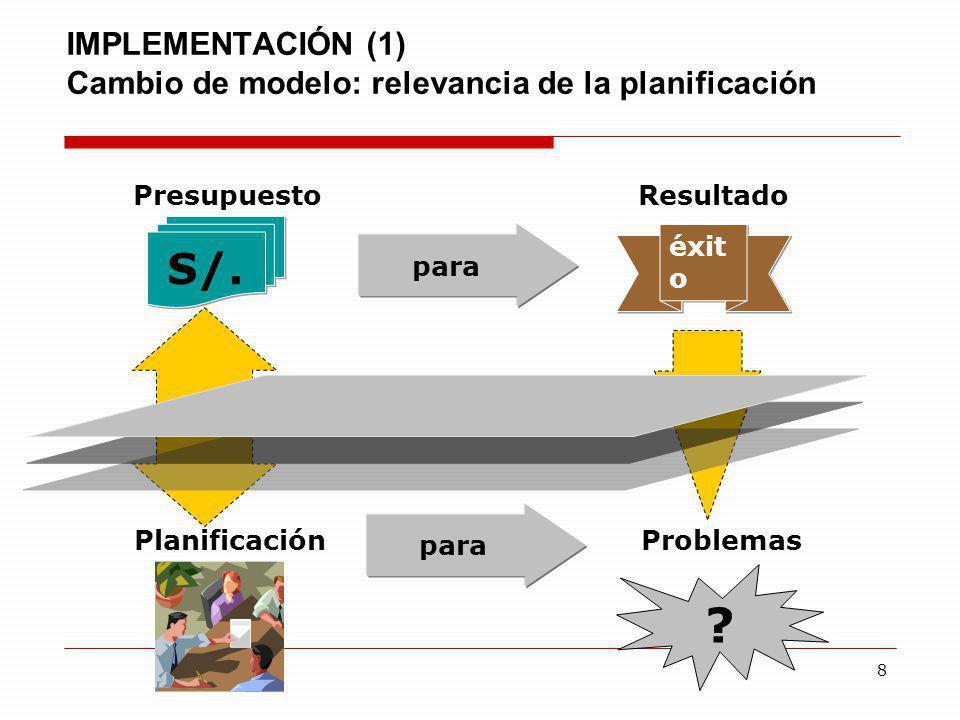 8 IMPLEMENTACIÓN (1) Cambio de modelo: relevancia de la planificación S/. PresupuestoResultado para éxit o PlanificaciónProblemas para ?