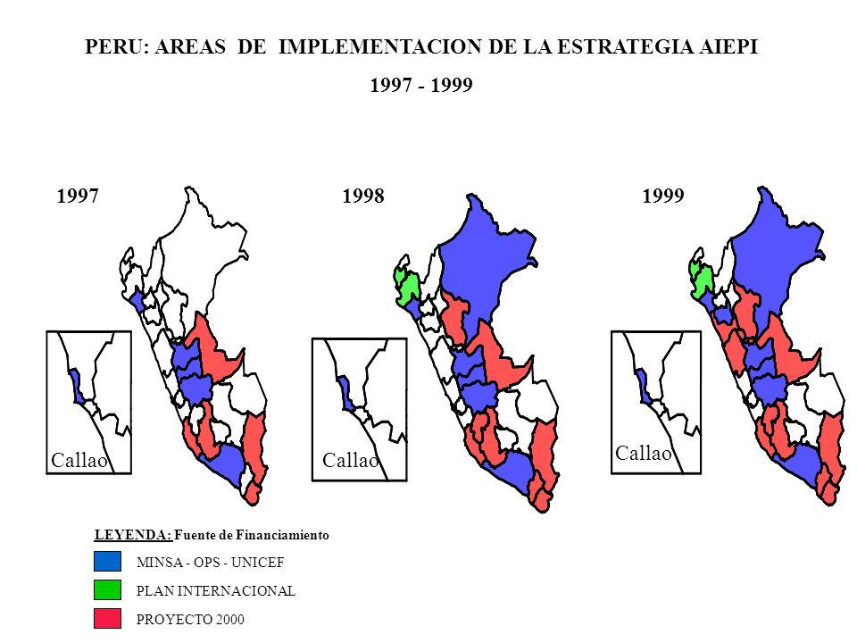 Callao 1997 1998 1999 Callao LEYENDA: Fuente de Financiamiento MINSA - OPS - UNICEF PLAN INTERNACIONAL PROYECTO 2000 PERU: AREAS DE IMPLEMENTACION DE