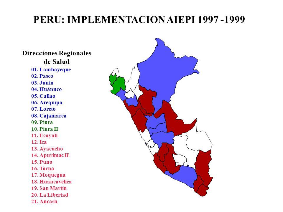 PERU: IMPLEMENTACION AIEPI 1997 -1999 01. Lambayeque 02. Pasco 03. Junin 04. Huánuco 05. Callao 06. Arequipa 07. Loreto 08. Cajamarca 09. Piura 10. Pi