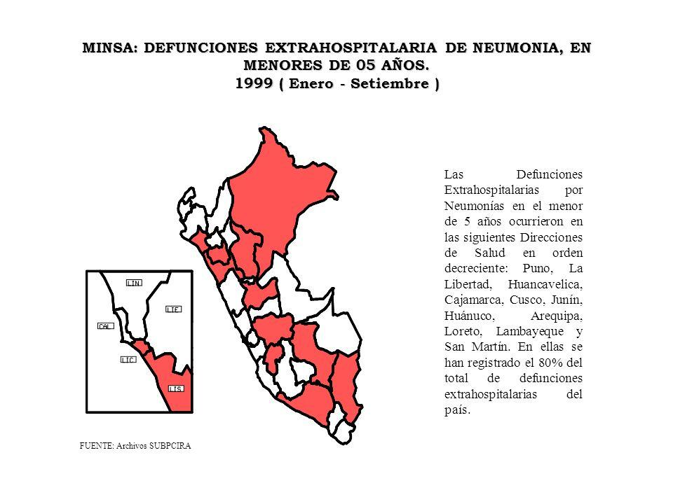 Las Defunciones Extrahospitalarias por Neumonías en el menor de 5 años ocurrieron en las siguientes Direcciones de Salud en orden decreciente: Puno, L