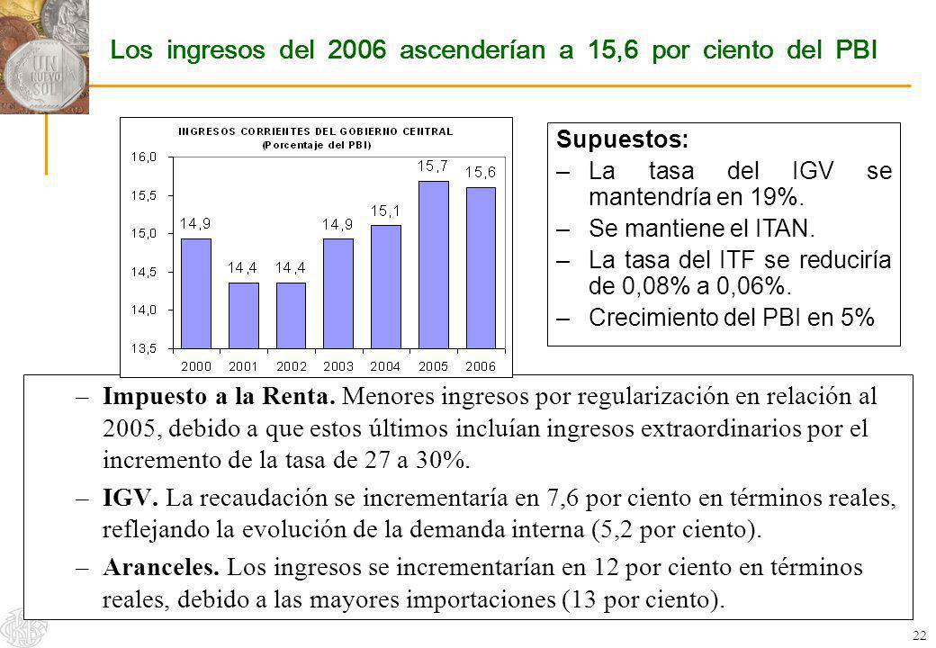 22 Los ingresos del 2006 ascenderían a 15,6 por ciento del PBI –Impuesto a la Renta. Menores ingresos por regularización en relación al 2005, debido a