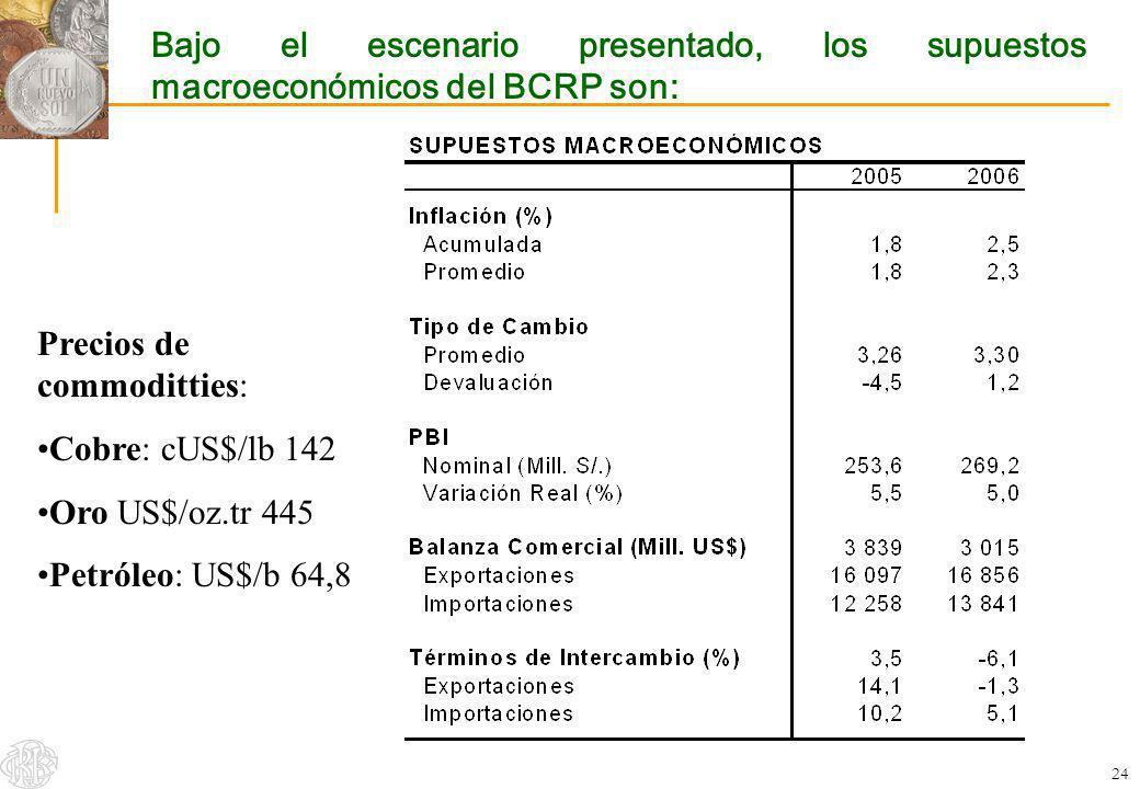 24 Bajo el escenario presentado, los supuestos macroeconómicos del BCRP son: Precios de commoditties: Cobre: cUS$/lb 142 Oro US$/oz.tr 445 Petróleo: U
