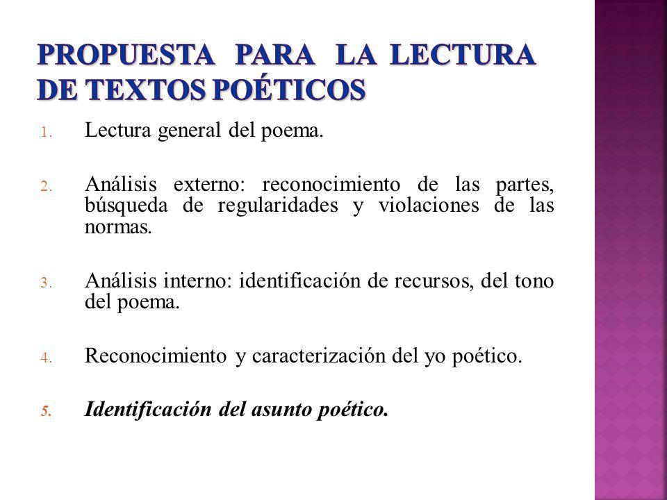 1. Lectura general del poema. 2. Análisis externo: reconocimiento de las partes, búsqueda de regularidades y violaciones de las normas. 3. Análisis in