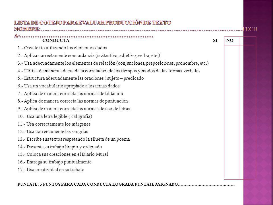 CONDUCTA SI NO 1.- Crea texto utilizando los elementos dados 2.- Aplica correctamente concordancia (sustantivo, adjetivo, verbo, etc.) 3.- Usa adecuad