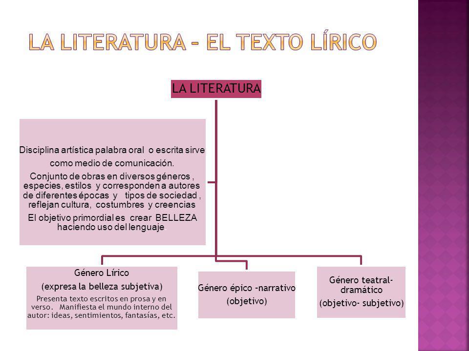 LA LITERATURA Género Lírico (expresa la belleza subjetiva) Presenta texto escritos en prosa y en verso. Manifiesta el mundo interno del autor: ideas,