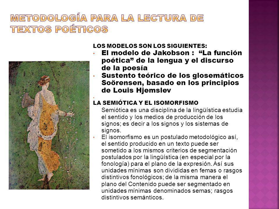 LOS MODELOS SON LOS SIGUIENTES: El modelo de Jakobson : La función poética de la lengua y el discurso de la poesía Sustento teórico de los glosemático