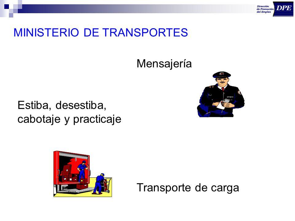 Mensajería Transporte de carga MINISTERIO DE TRANSPORTES Estiba, desestiba, cabotaje y practicaje