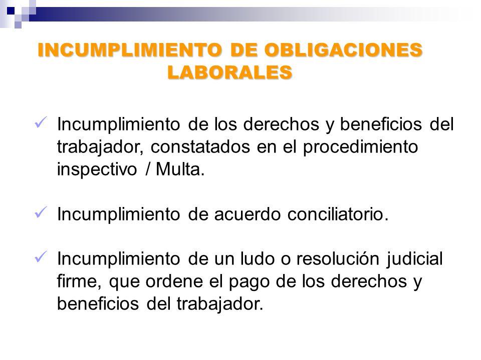 INCUMPLIMIENTO DE OBLIGACIONES LABORALES Incumplimiento de los derechos y beneficios del trabajador, constatados en el procedimiento inspectivo / Multa.